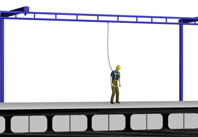 Free Standing Monorail Fall Protection System