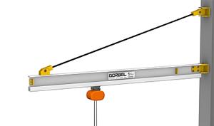 Enclosed Track Jib Cranes Gorbel